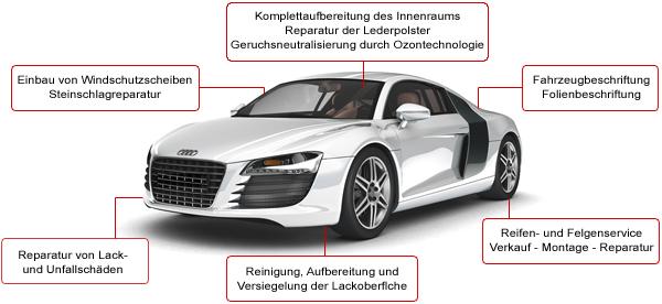Felgenreparatur - Reifenservice und professionelle Fahrzeugaufbereitung. Annahme von Karosserie- und Lackierarbeiten.